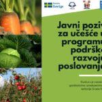 Public call to participate in the program to support the development of the food sector in Nis